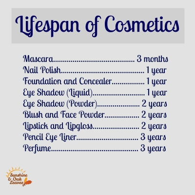 Cosmetics Lifespan